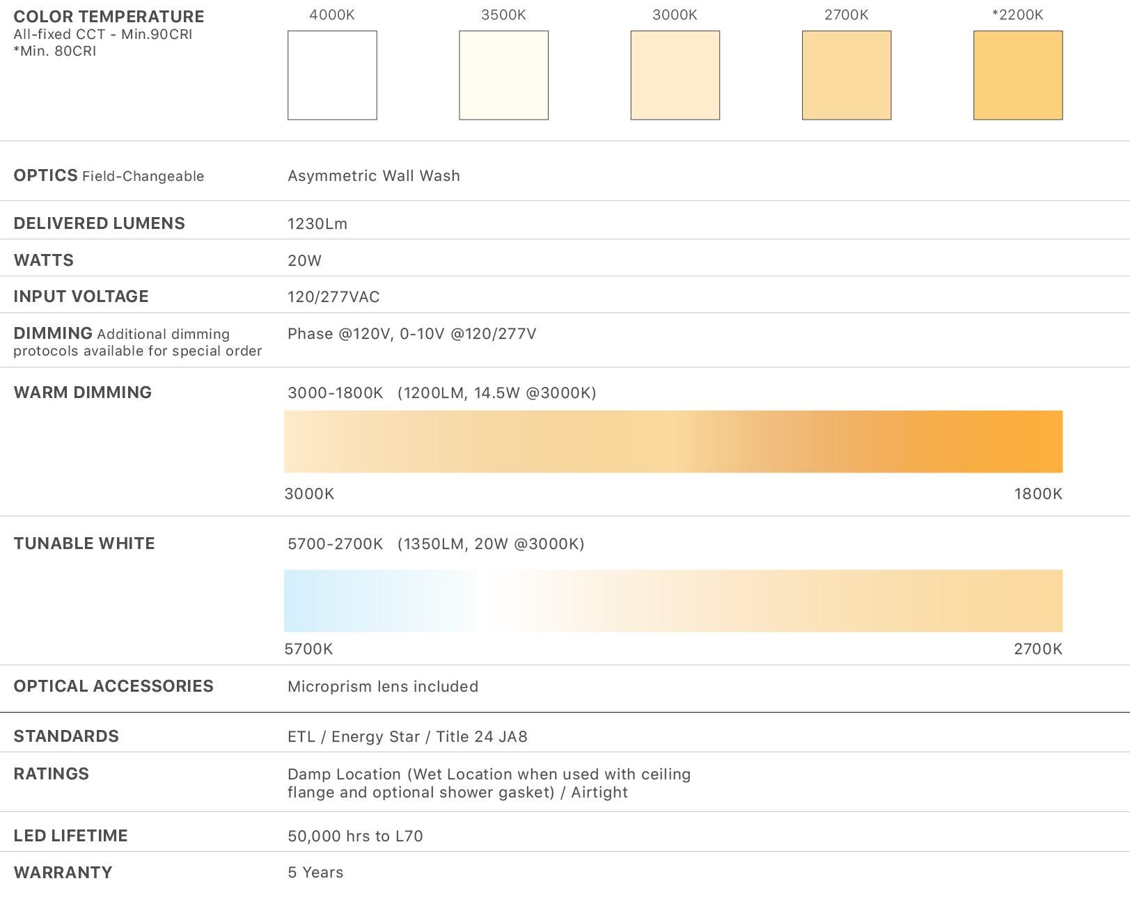 Sonneman Intervals 3 Inch Wall Wash Product Info