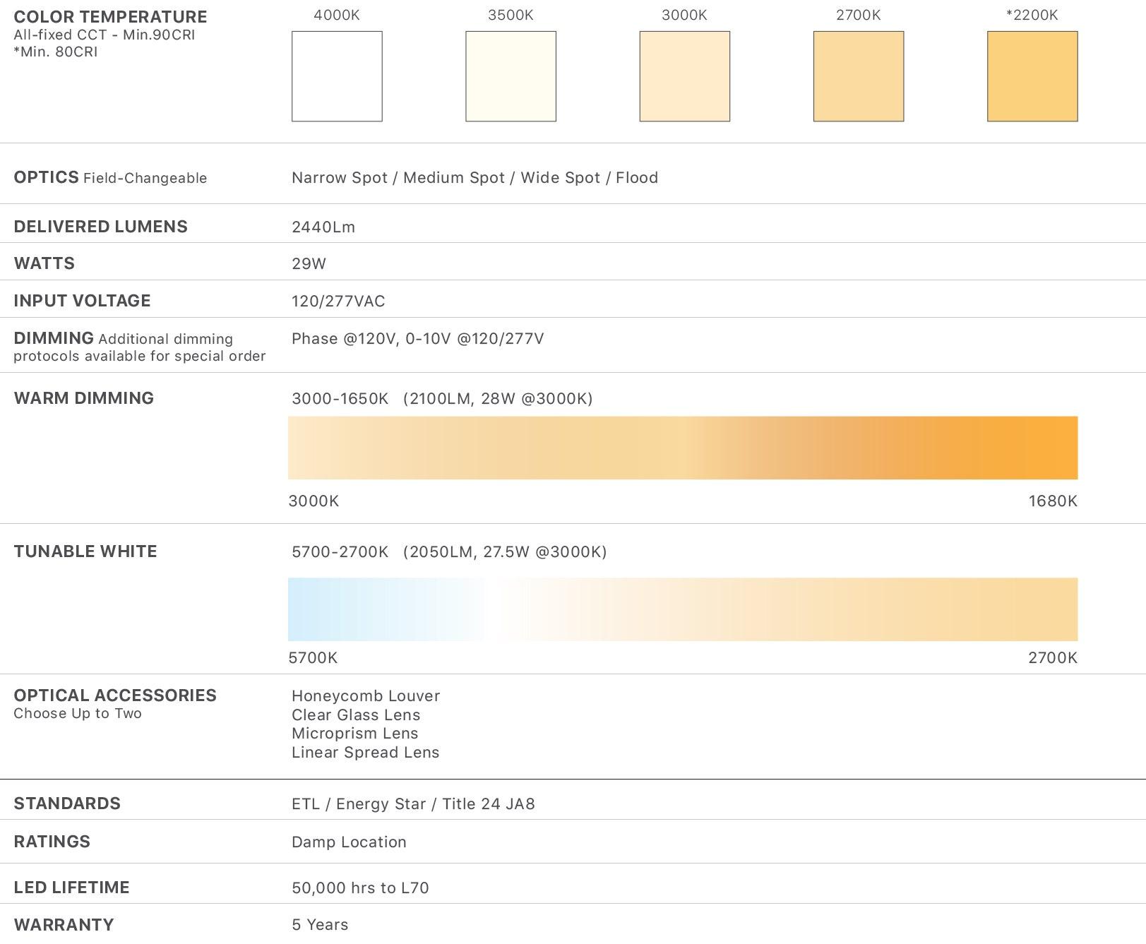 Sonneman Intervals 4 Inch Adjustable Product Info