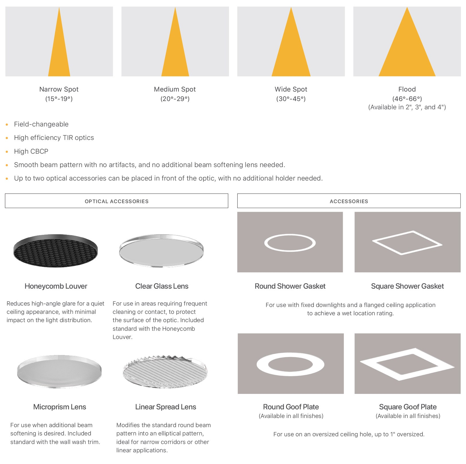 Sonneman Intervals Optics and Accessories