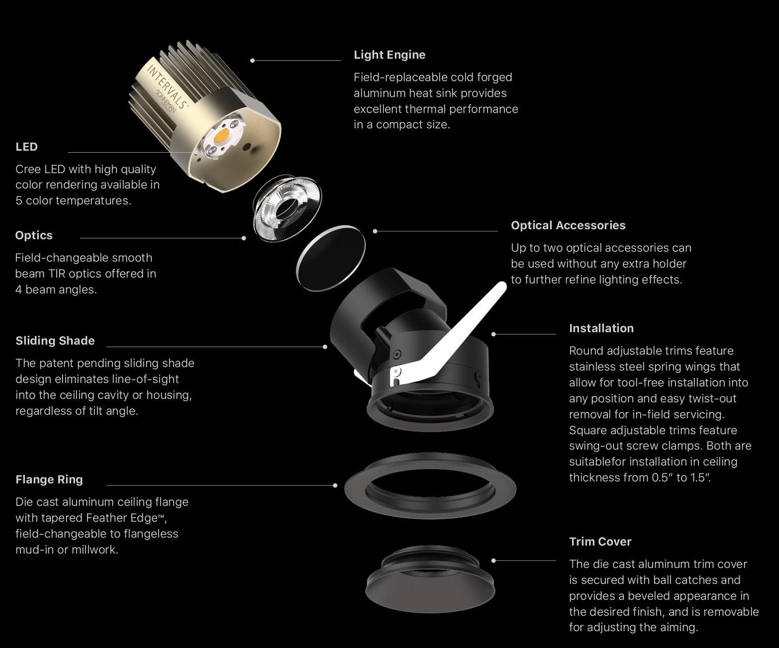 Sonneman Intervals Modularity 3 inch round adjustable
