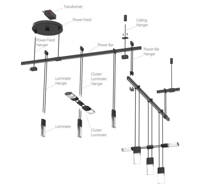 Sonneman Suspenders Components